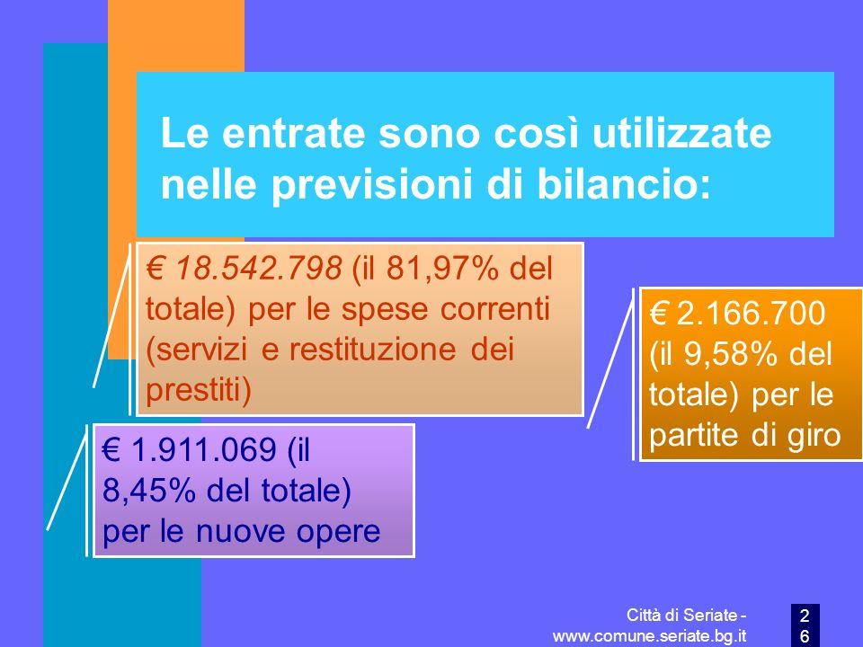 Le entrate sono così utilizzate nelle previsioni di bilancio: