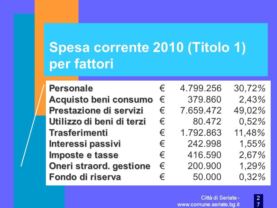 Spesa corrente 2010 (Titolo 1) per fattori