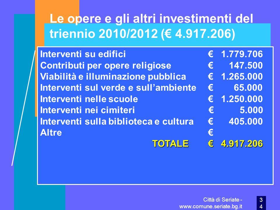 Le opere e gli altri investimenti del triennio 2010/2012 (€ 4. 917