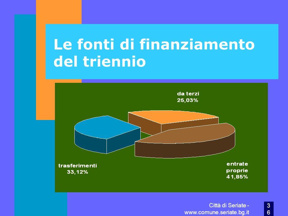 Le fonti di finanziamento del triennio