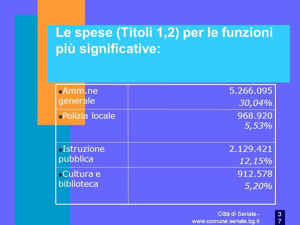 Le spese (Titoli 1,2) per le funzioni più significative: