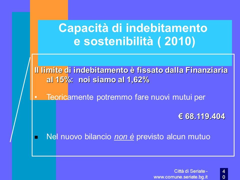 Capacità di indebitamento e sostenibilità ( 2010)