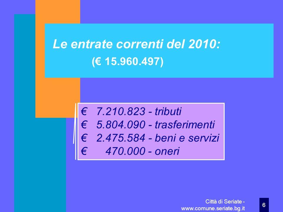 Le entrate correnti del 2010: (€ 15.960.497)
