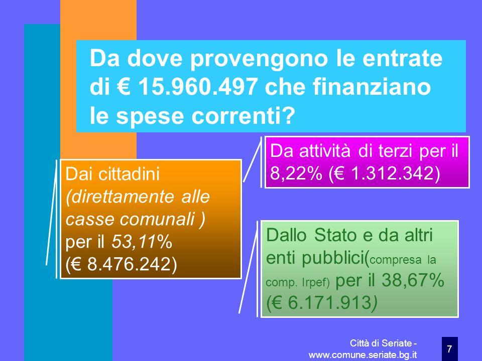 Da dove provengono le entrate di € 15. 960