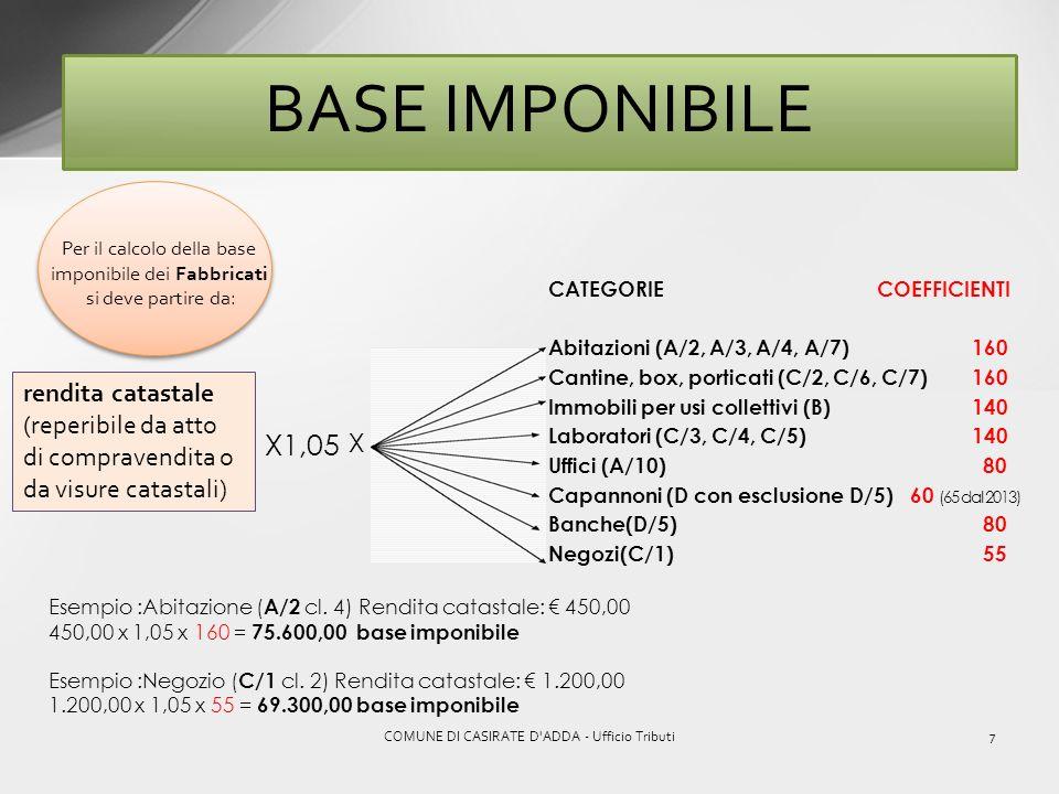 BASE IMPONIBILE Per il calcolo della base imponibile dei Fabbricati. si deve partire da: CATEGORIE COEFFICIENTI.
