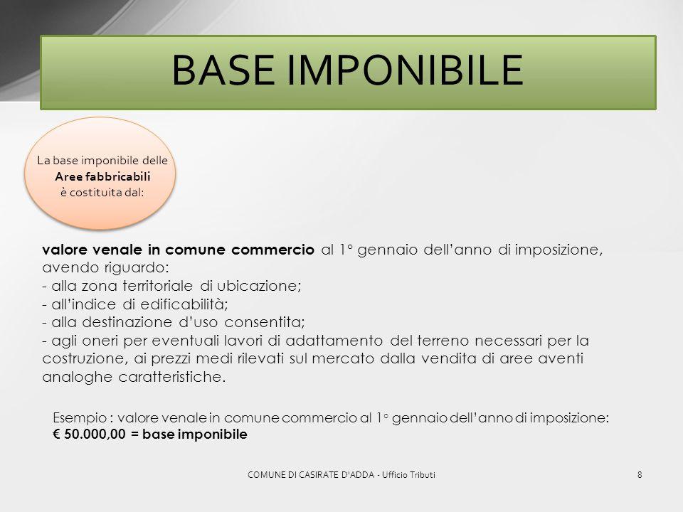 BASE IMPONIBILE La base imponibile delle Aree fabbricabili. è costituita dal: