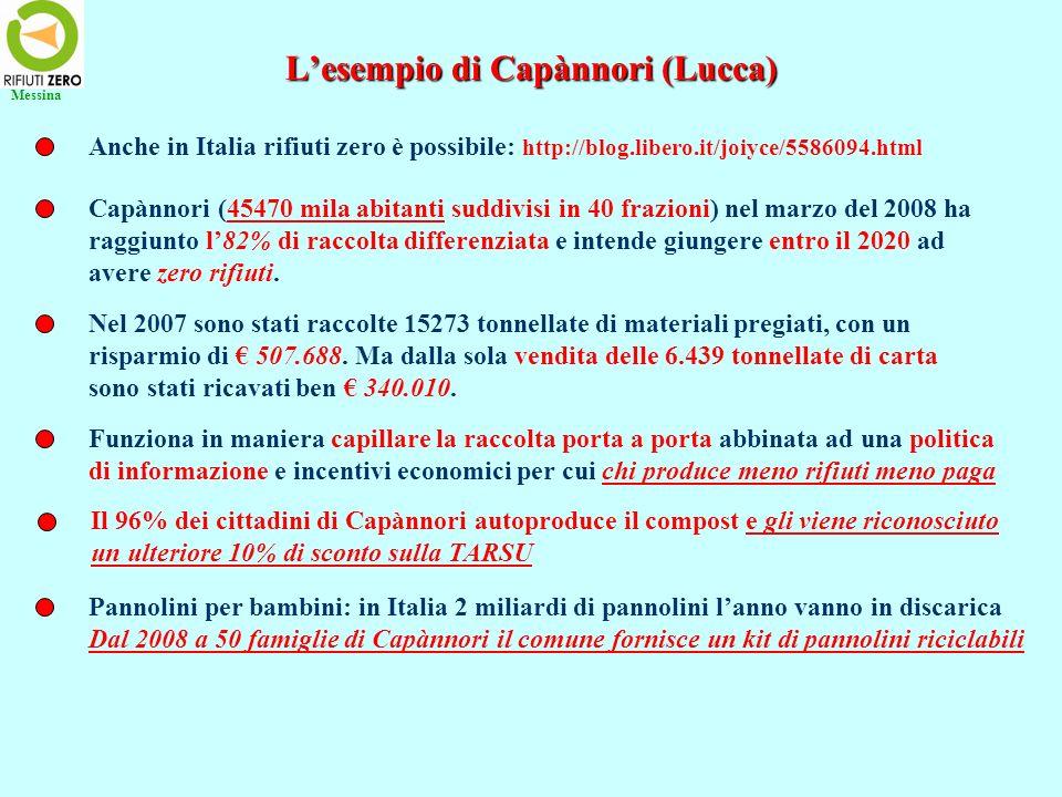 L'esempio di Capànnori (Lucca)