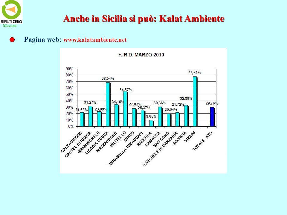 Anche in Sicilia si può: Kalat Ambiente