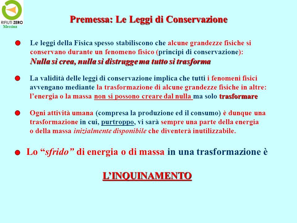 Premessa: Le Leggi di Conservazione