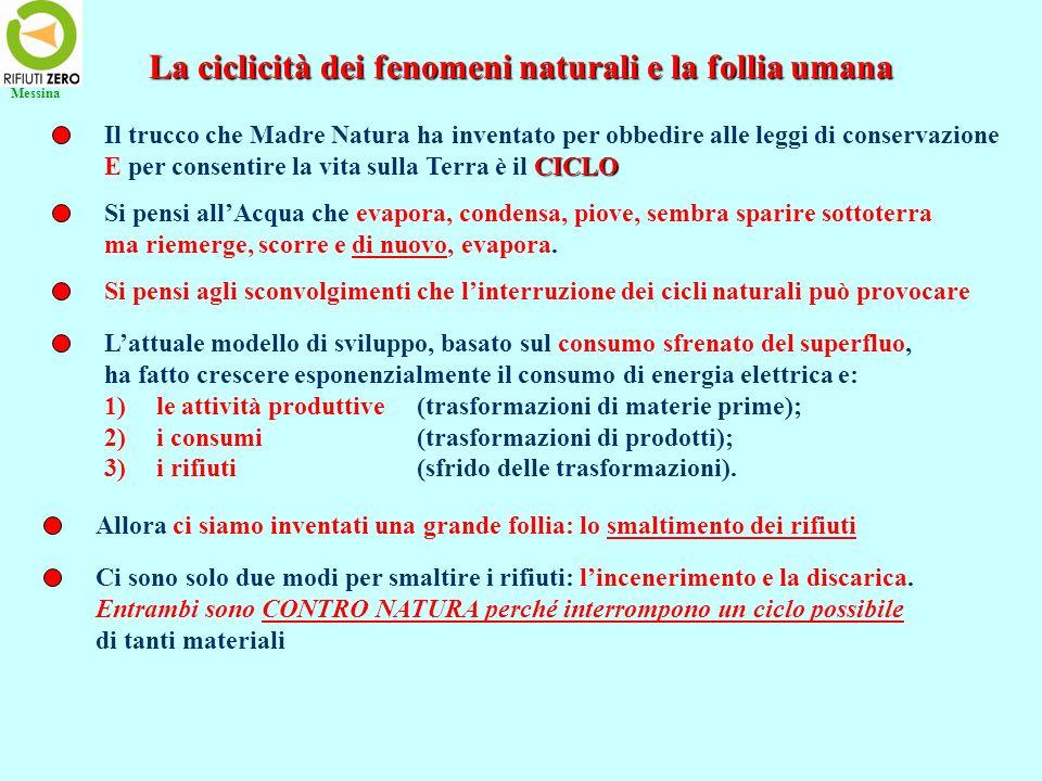 La ciclicità dei fenomeni naturali e la follia umana