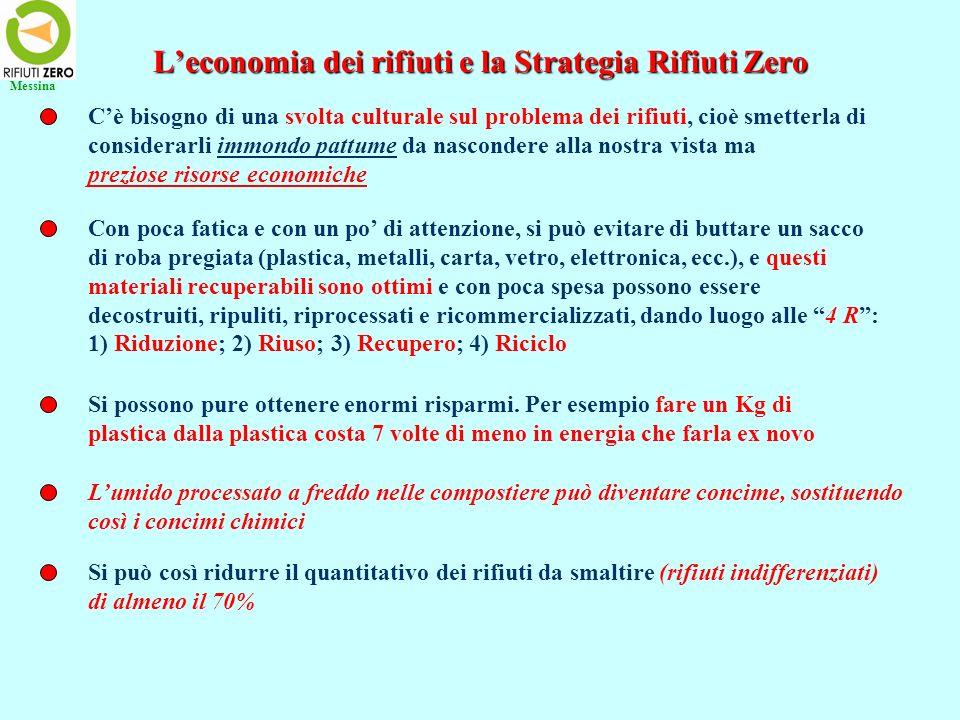 L'economia dei rifiuti e la Strategia Rifiuti Zero