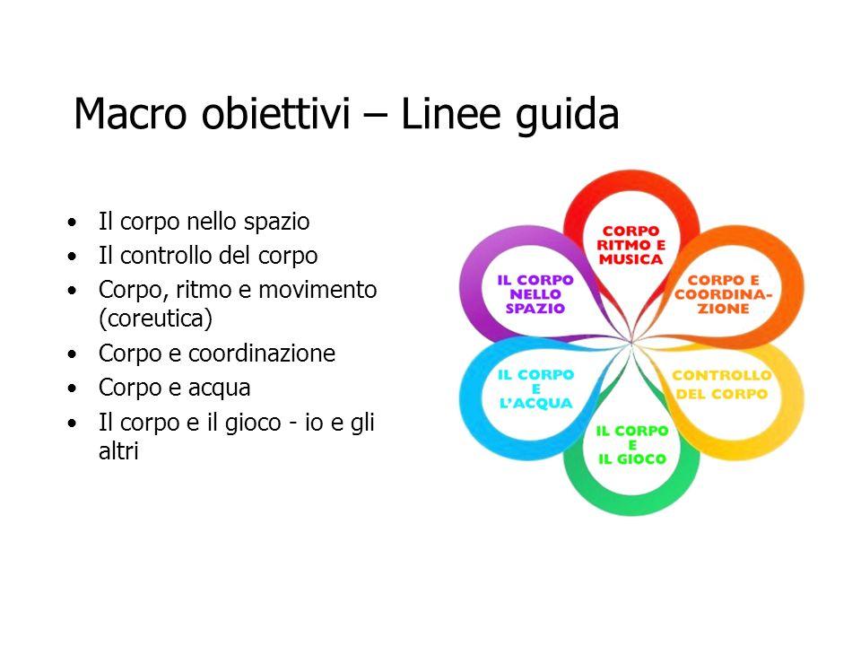 Macro obiettivi – Linee guida