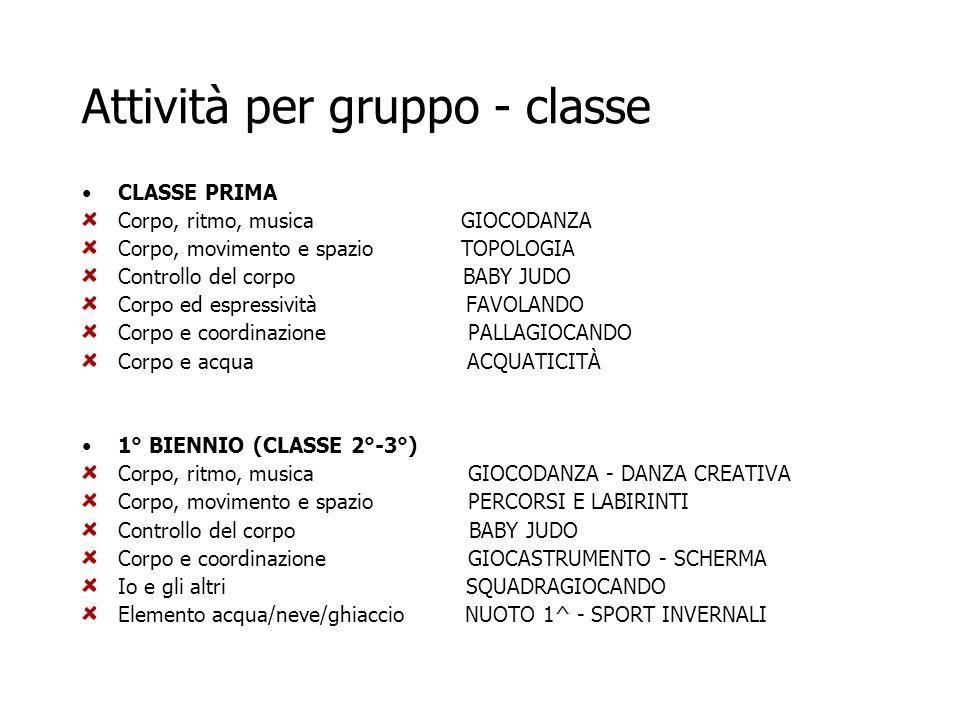 Attività per gruppo - classe
