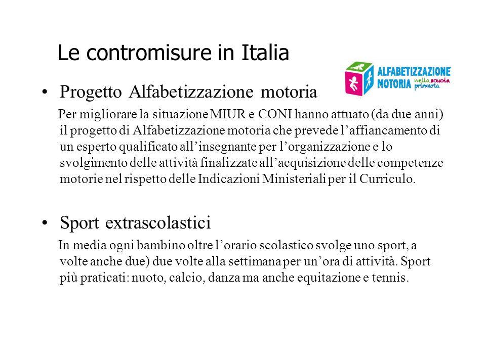 Le contromisure in Italia