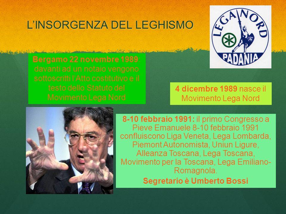 L'INSORGENZA DEL LEGHISMO