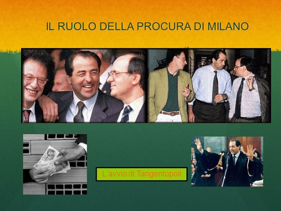 IL RUOLO DELLA PROCURA DI MILANO