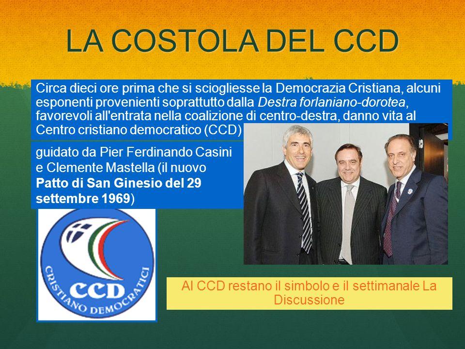 Al CCD restano il simbolo e il settimanale La Discussione