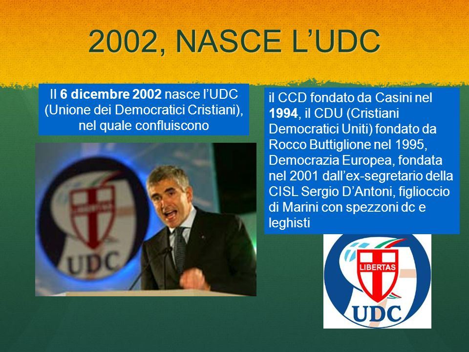 2002, NASCE L'UDC Il 6 dicembre 2002 nasce l'UDC (Unione dei Democratici Cristiani), nel quale confluiscono.