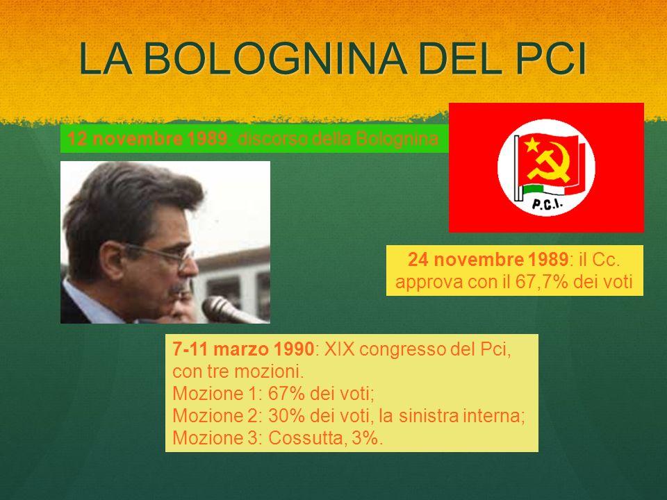 24 novembre 1989: il Cc. approva con il 67,7% dei voti