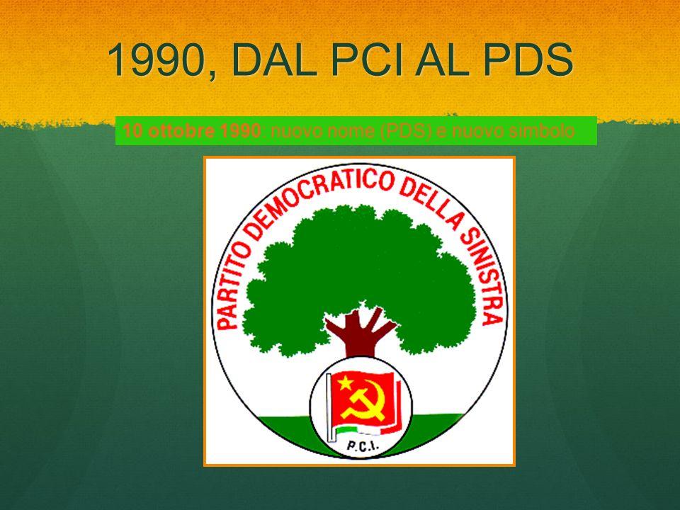 1990, DAL PCI AL PDS 10 ottobre 1990: nuovo nome (PDS) e nuovo simbolo