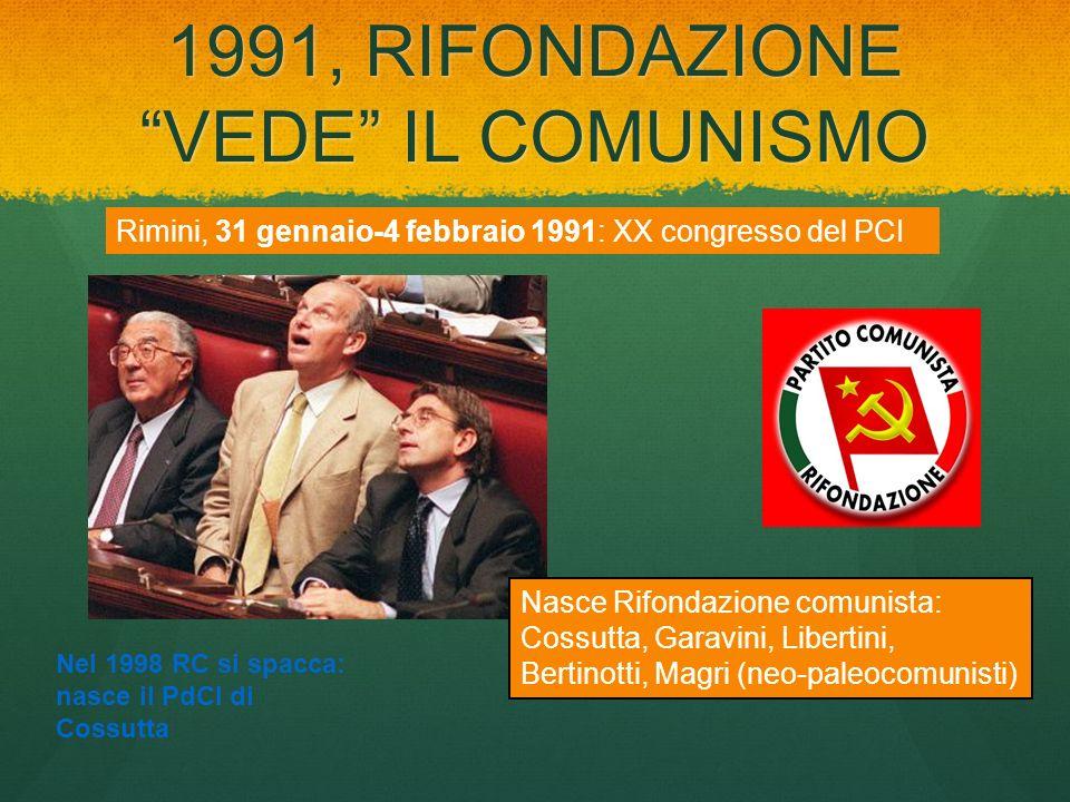 1991, RIFONDAZIONE VEDE IL COMUNISMO