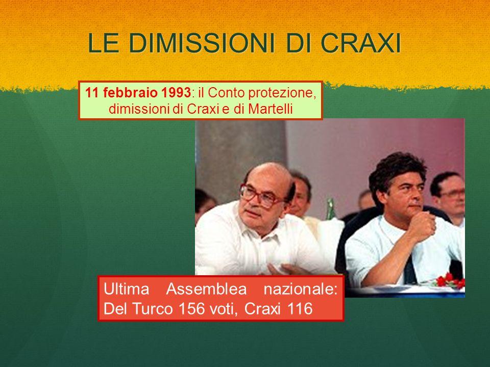 LE DIMISSIONI DI CRAXI 11 febbraio 1993: il Conto protezione, dimissioni di Craxi e di Martelli.