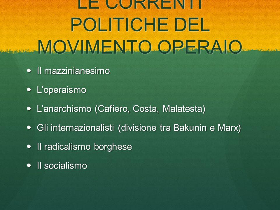 LE CORRENTI POLITICHE DEL MOVIMENTO OPERAIO