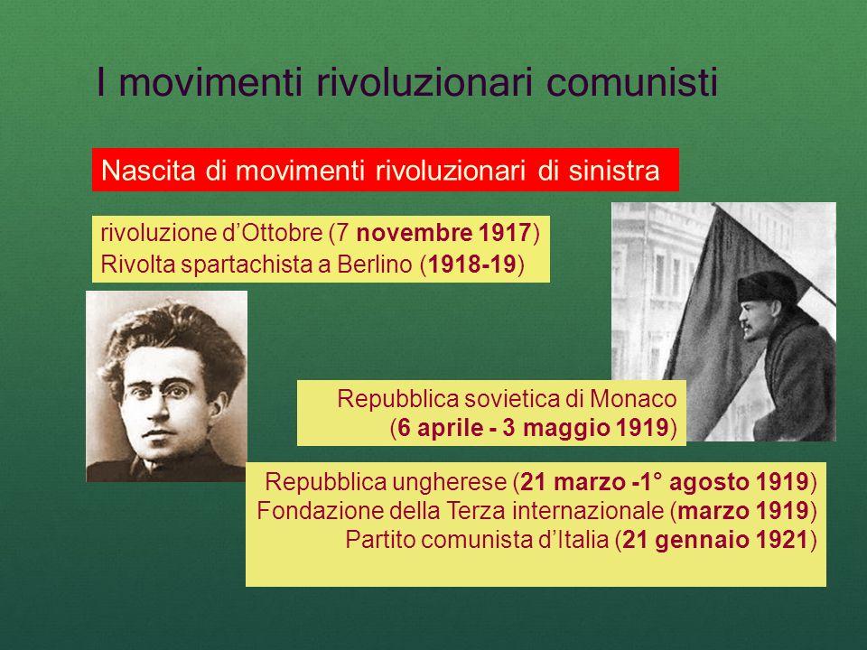 I movimenti rivoluzionari comunisti