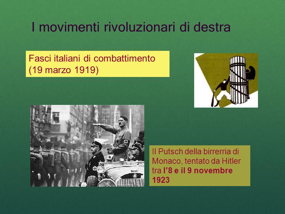 I movimenti rivoluzionari di destra
