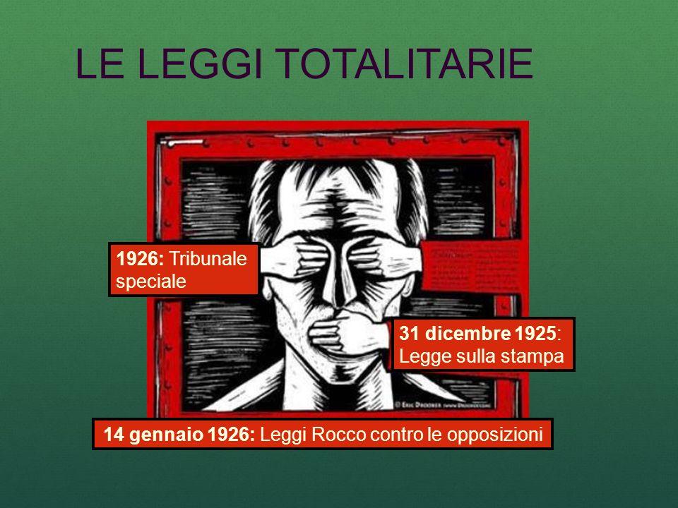 14 gennaio 1926: Leggi Rocco contro le opposizioni