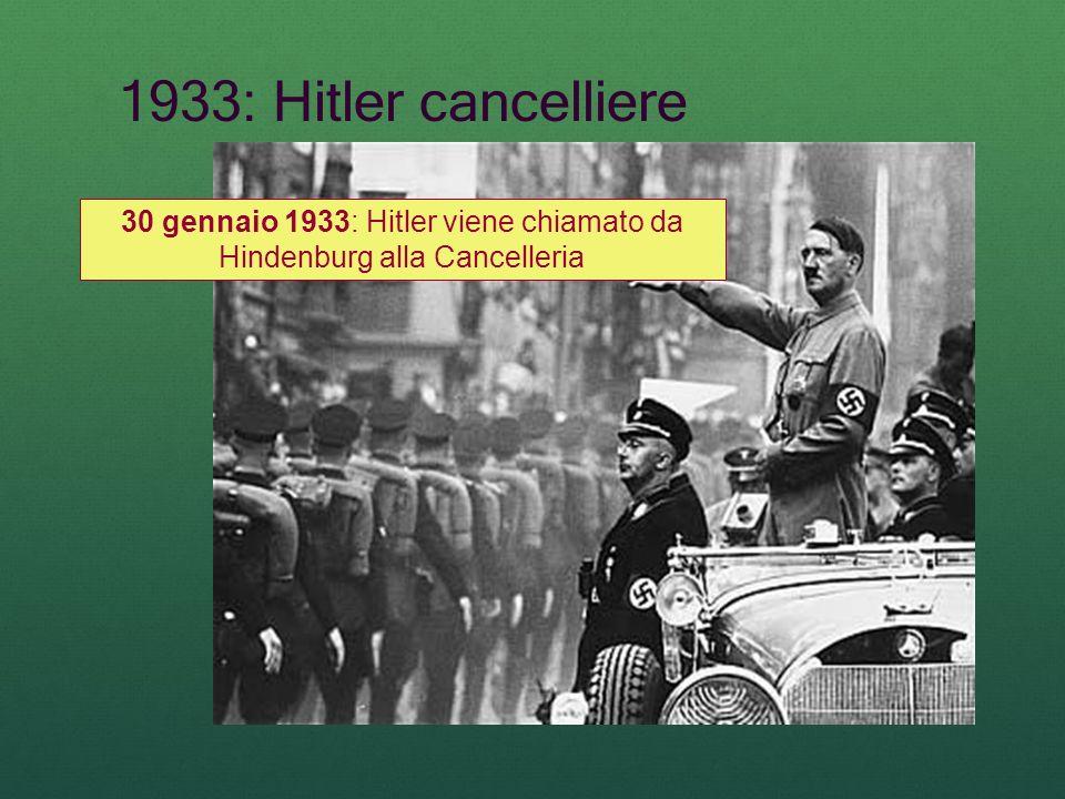 30 gennaio 1933: Hitler viene chiamato da Hindenburg alla Cancelleria
