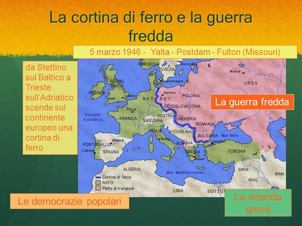 La cortina di ferro e la guerra fredda