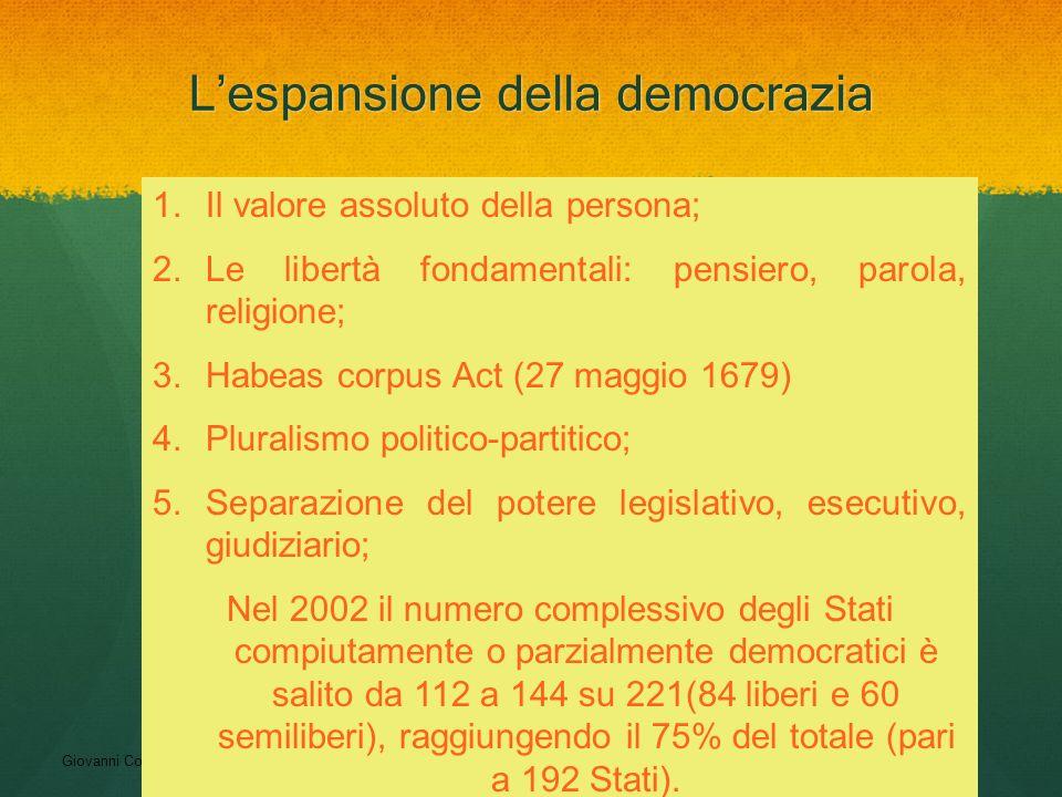 L'espansione della democrazia