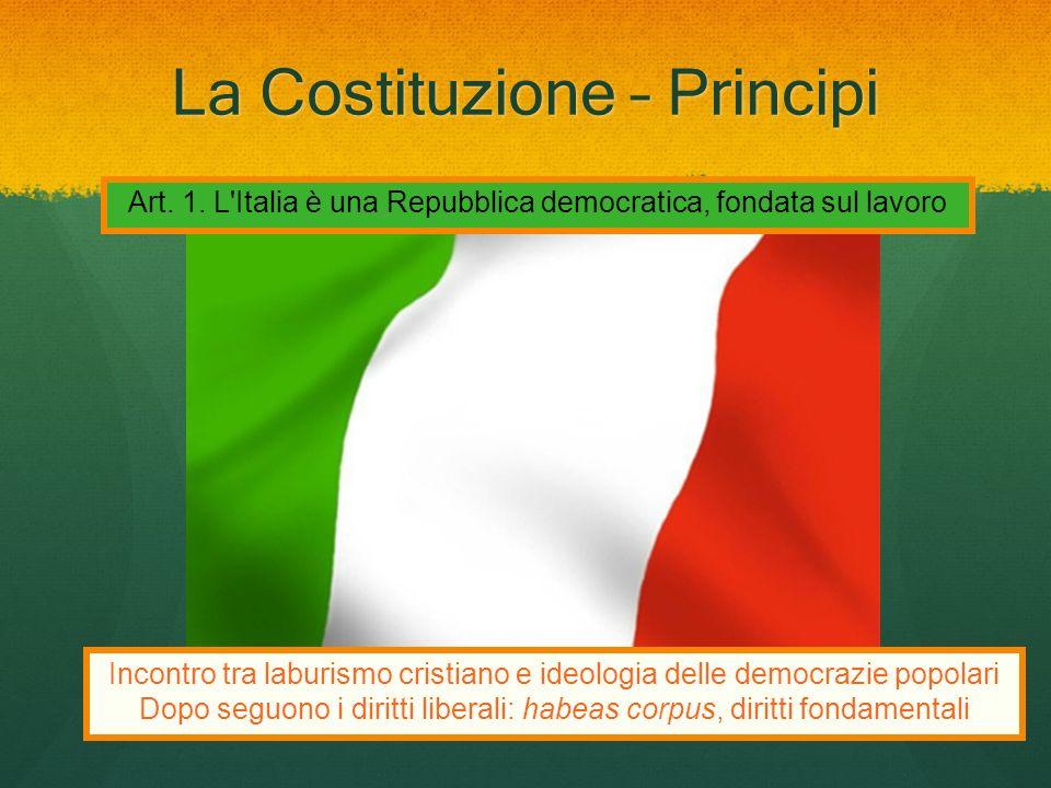 La Costituzione – Principi