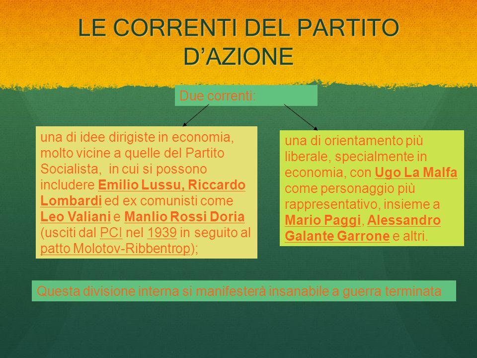 LE CORRENTI DEL PARTITO D'AZIONE