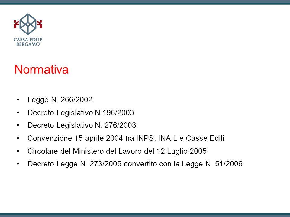 Normativa Legge N. 266/2002 Decreto Legislativo N.196/2003