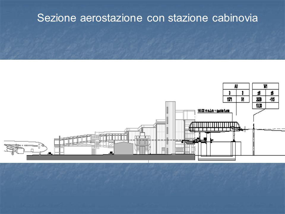 Sezione aerostazione con stazione cabinovia