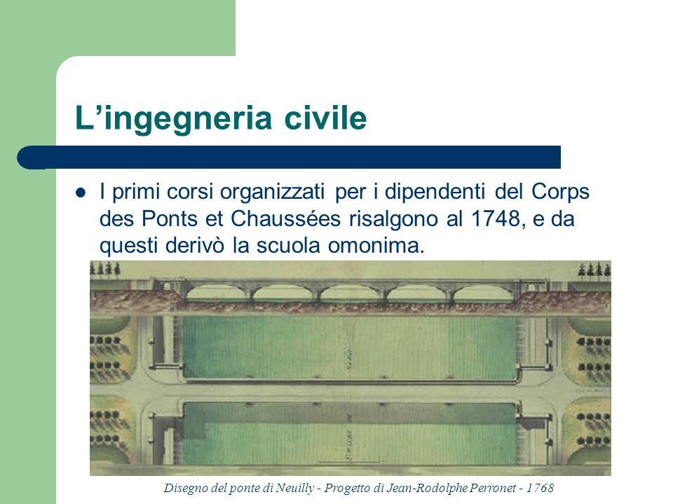 L'ingegneria civile