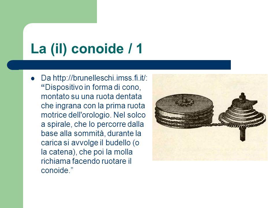 La (il) conoide / 1