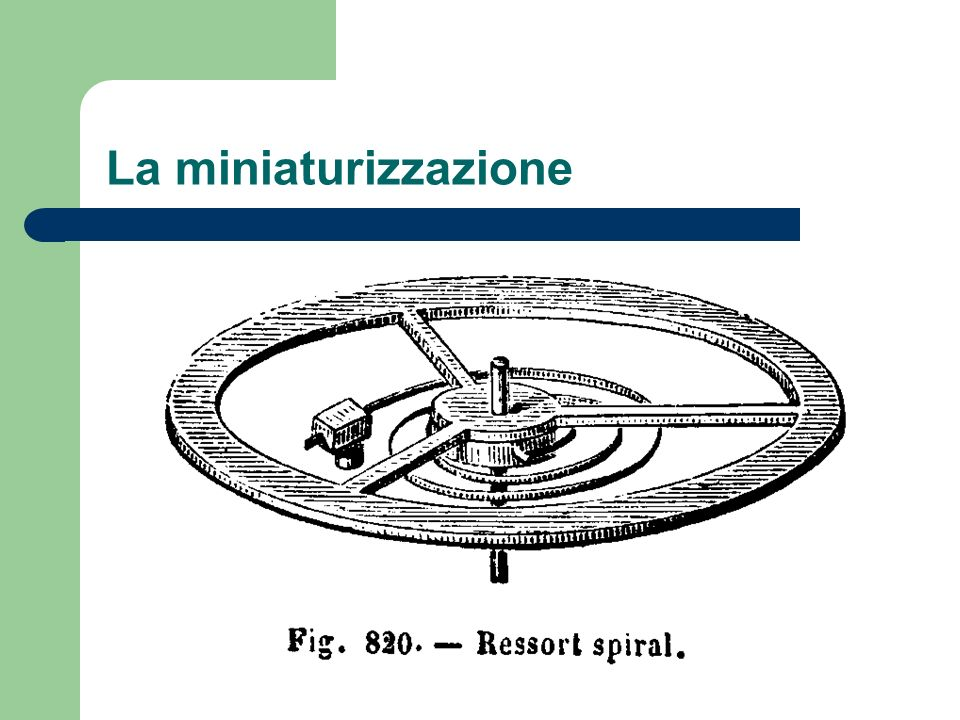 La miniaturizzazione