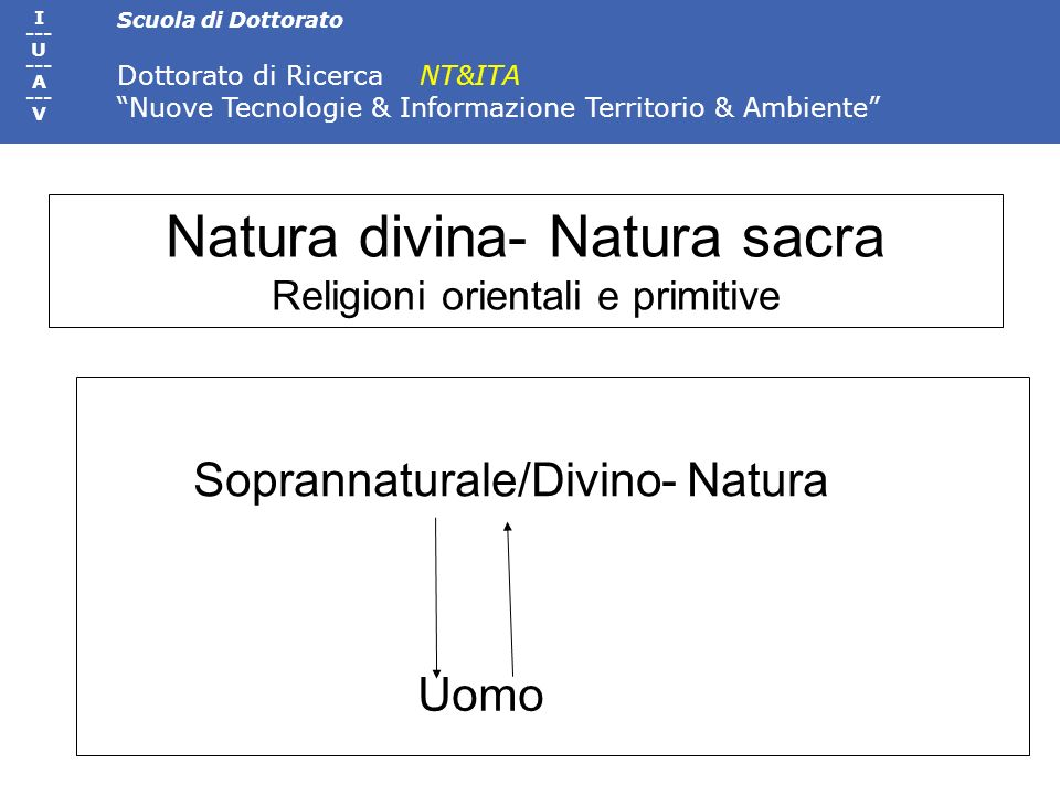 Natura divina- Natura sacra Religioni orientali e primitive