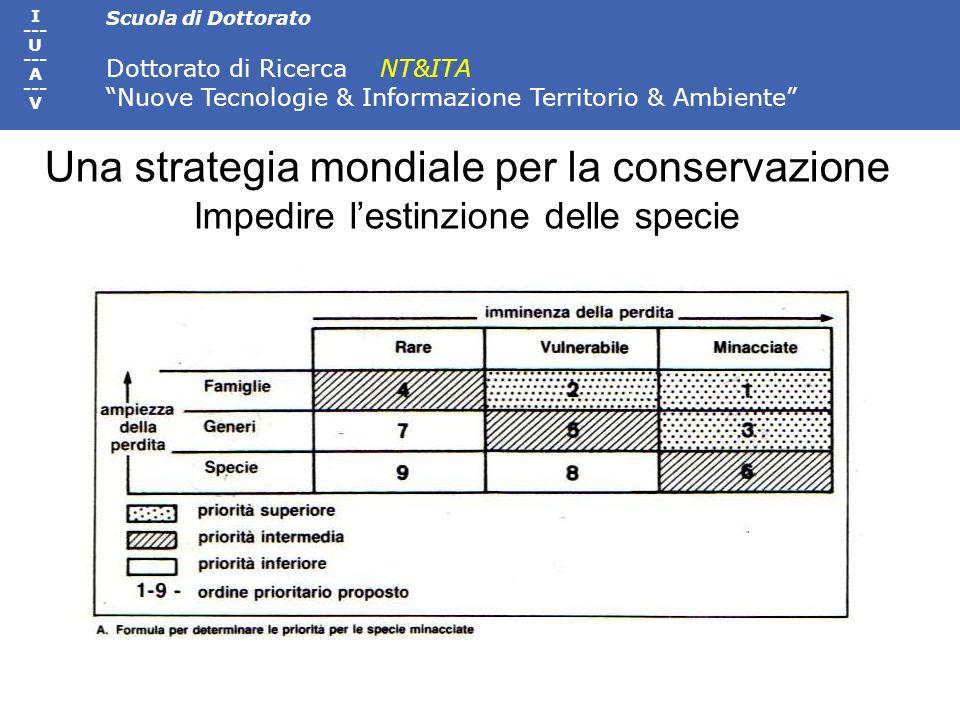 Una strategia mondiale per la conservazione Impedire l'estinzione delle specie