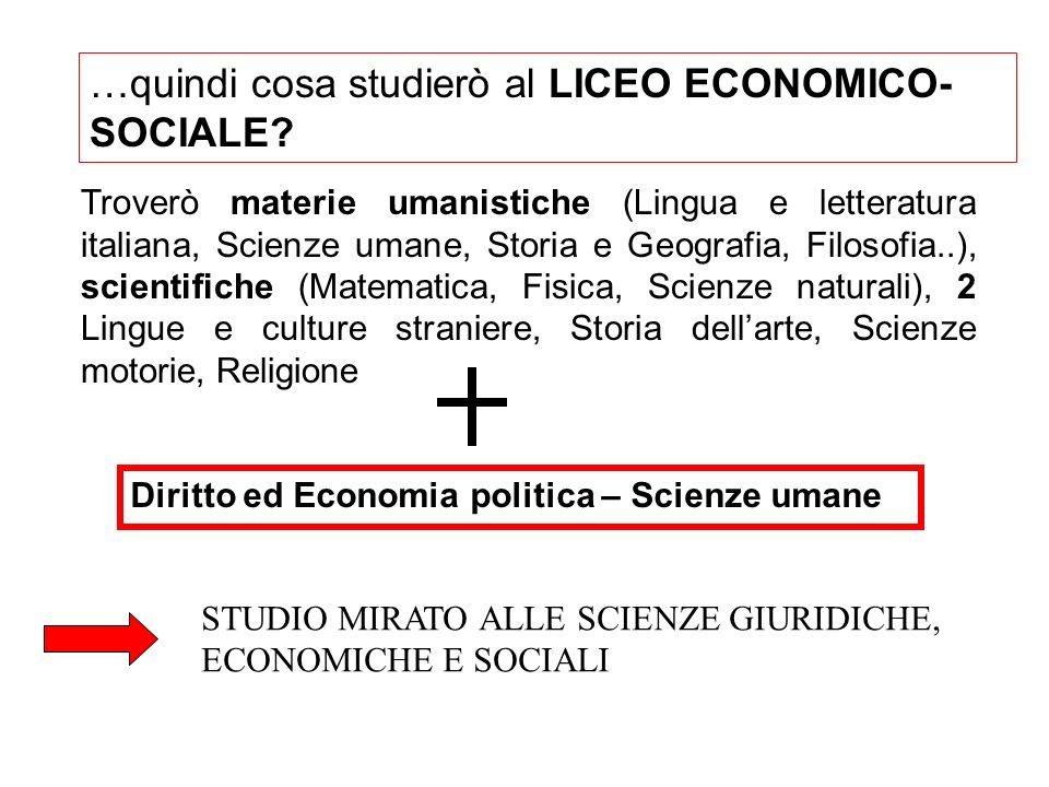 …quindi cosa studierò al LICEO ECONOMICO- SOCIALE