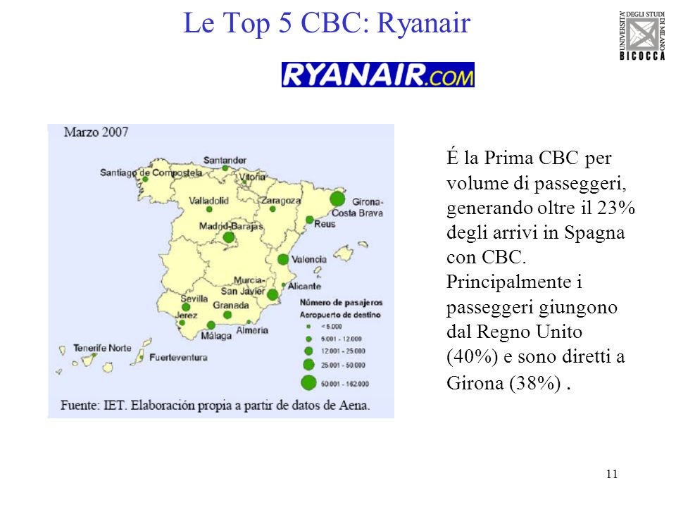 Le Top 5 CBC: Ryanair