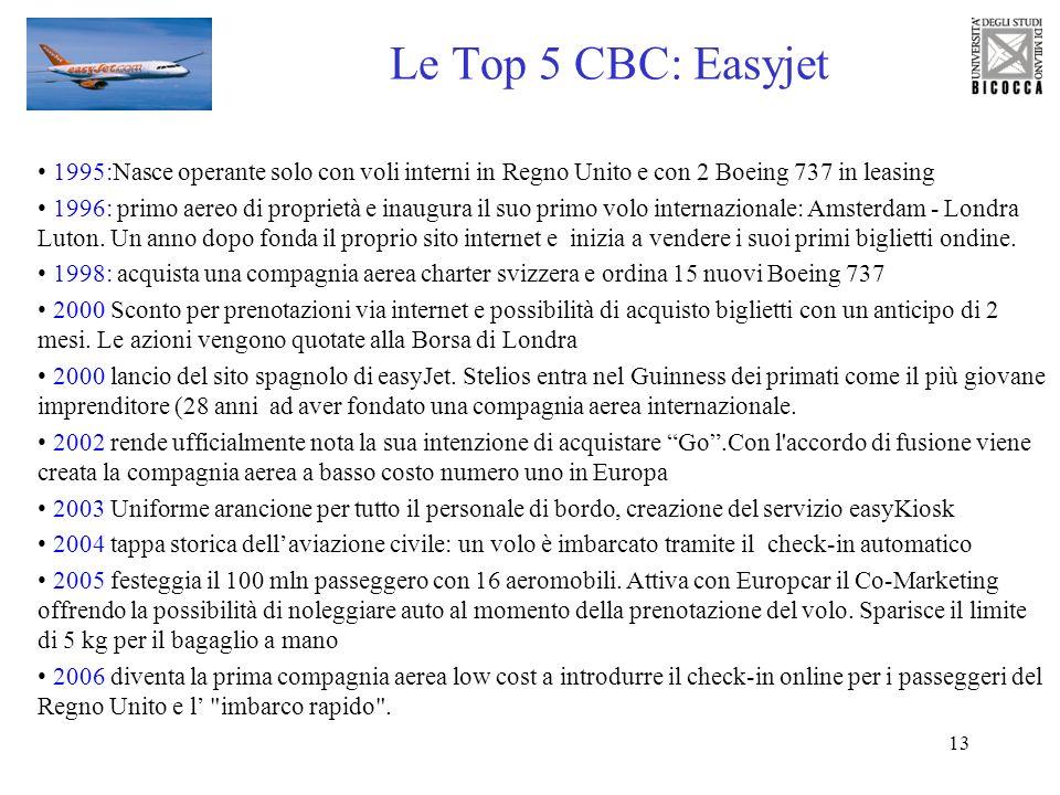 Le Top 5 CBC: Easyjet1995:Nasce operante solo con voli interni in Regno Unito e con 2 Boeing 737 in leasing.