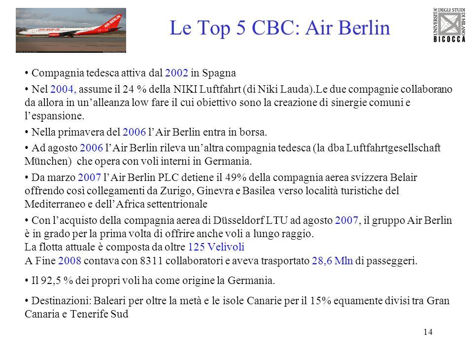 Le Top 5 CBC: Air Berlin Compagnia tedesca attiva dal 2002 in Spagna