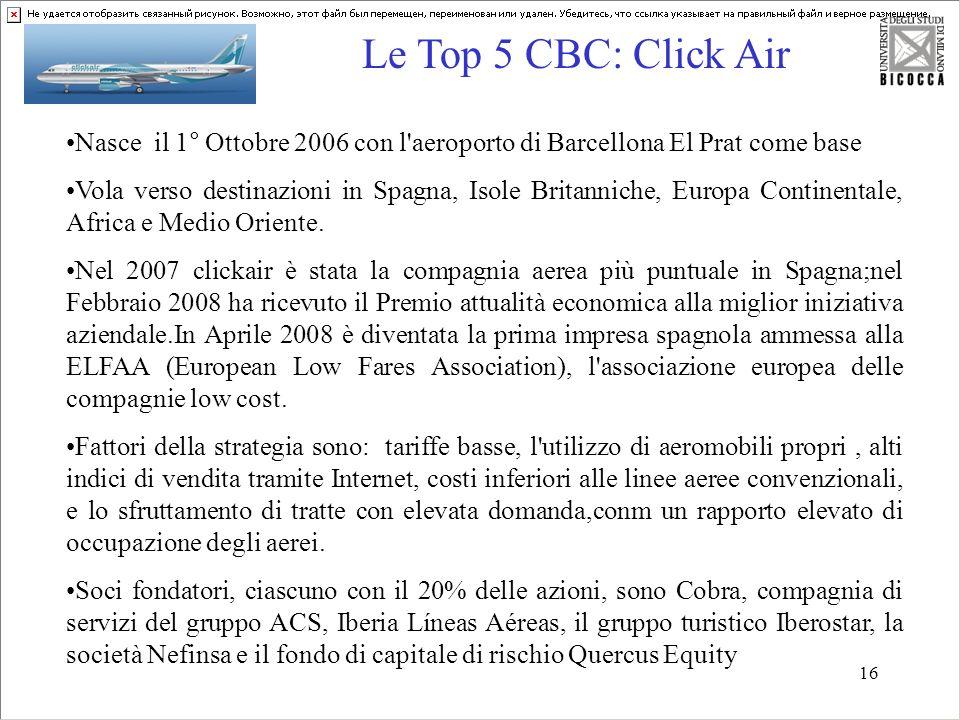 Le Top 5 CBC: Click AirNasce il 1° Ottobre 2006 con l aeroporto di Barcellona El Prat come base.