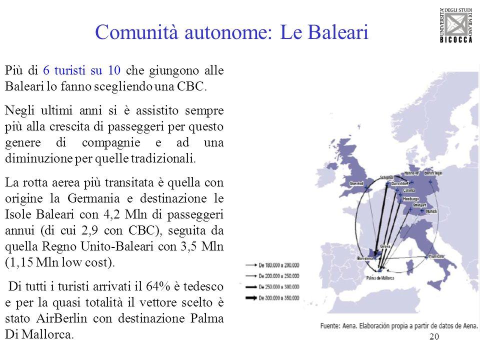 Comunità autonome: Le Baleari