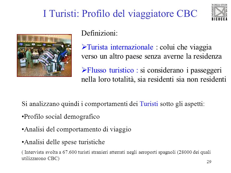 I Turisti: Profilo del viaggiatore CBC