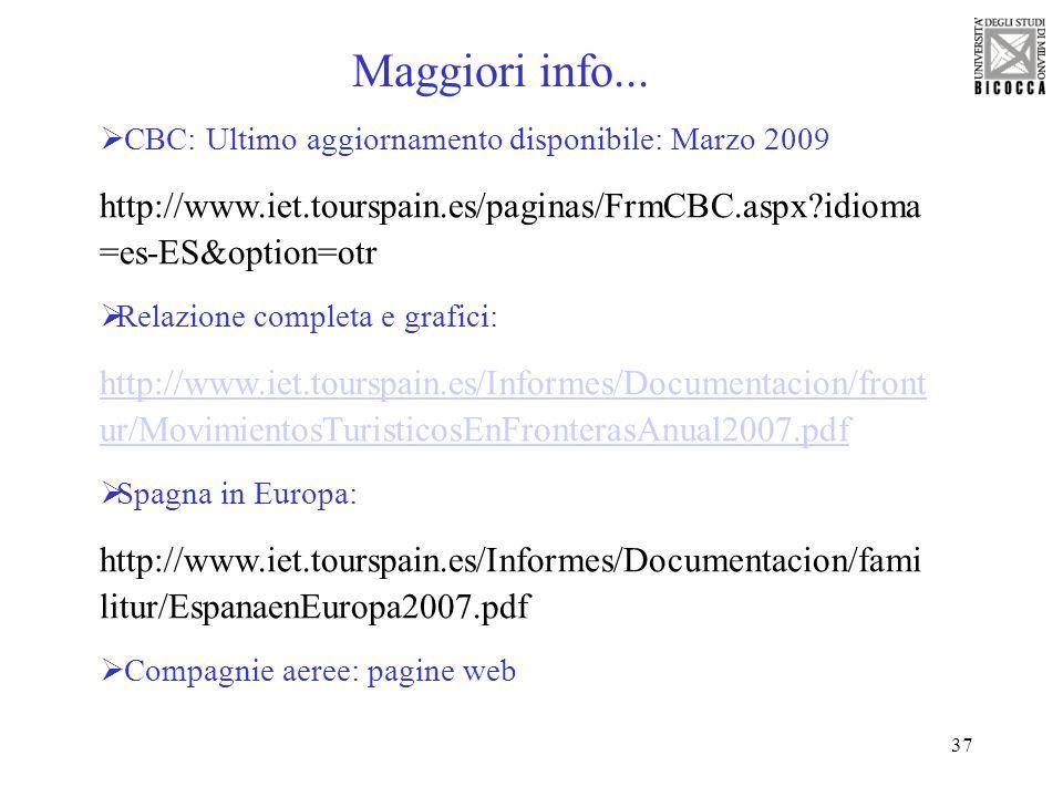 Maggiori info... CBC: Ultimo aggiornamento disponibile: Marzo 2009. http://www.iet.tourspain.es/paginas/FrmCBC.aspx idioma=es-ES&option=otr.